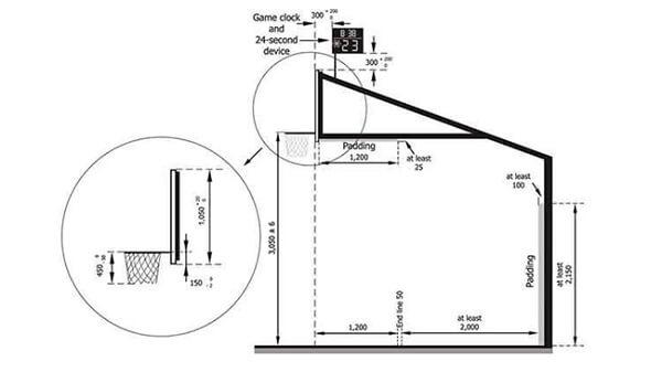 Tìm hiểu về kích thước trụ bóng rổ tiêu chuẩn
